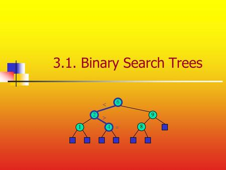 3.1. Binary Search Trees 6 9 2 4 1 8   . Ordered Dictionaries Keys are assumed to come from a total order. Old operations: insert, delete, find, …