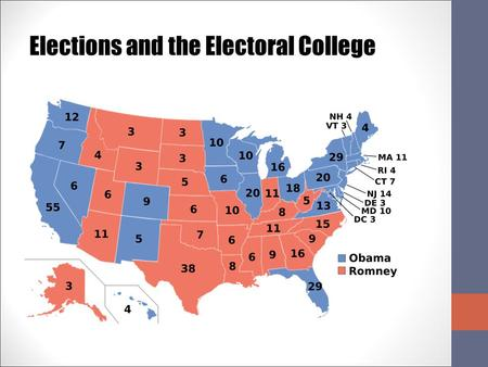 Elections and the Electoral College