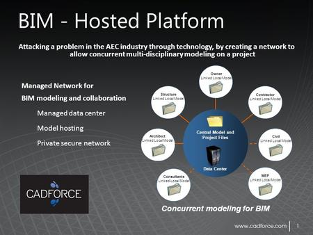 1 www.cadforce.com Managed Network for BIM modeling and collaboration Managed data center Model hosting Private secure network Attacking a problem in the.