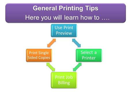 General Printing Tips Here you will learn how to …. Use Print Preview Select a Printer Print Job Billing Print Single Sided Copies.