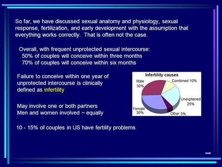 Failure to conceive within one year of unprotected intercourse is clinically defined as infertility May involve one or both partners Men and women involved.