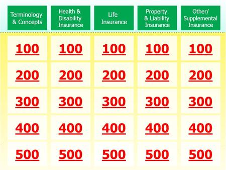 200 100 Terminology & Concepts 500 300 400 200 100 Health & Disability Insurance 300 400 500 200 100 Life Insurance 500 300 400 200 100 Property & Liability.