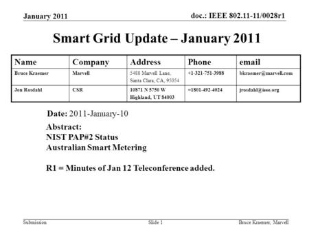 Doc.: IEEE 802.11-11/0028r1 Submission January 2011 Bruce Kraemer, MarvellSlide 1 Smart Grid Update – January 2011 Date: 2011-January-10 Abstract: NIST.