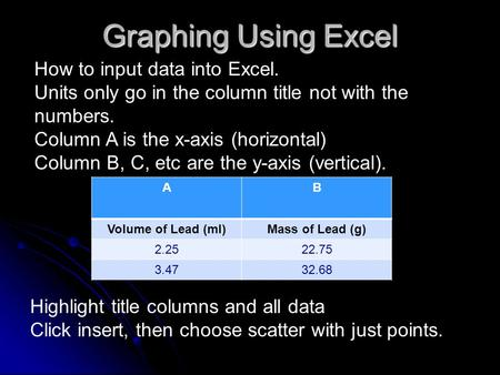 Graphing Using Excel AB Volume of Lead (ml)Mass of Lead (g) 2.2522.75 3.4732.68 How to input data into Excel. Units only go in the column title not with.