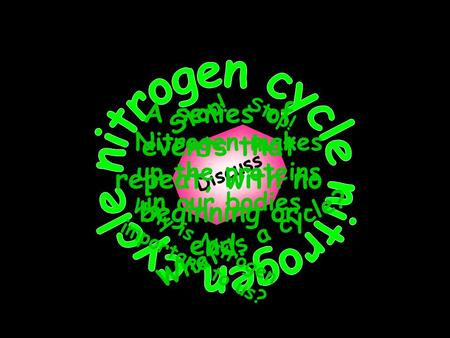 Stop! What is a cycle? Discuss A series of events that repeat, with no beginning or end. Stop! Why is Nitrogen important to us? Nitrogen makes up the proteins.