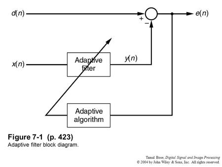 Tamal Bose, Digital Signal and Image Processing © 2004 by John Wiley & Sons, Inc. All rights reserved. Figure 7-1 (p. 423) Adaptive filter block diagram.