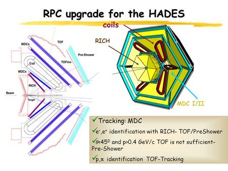 RPC upgrade for the HADES Tracking: MDC e -,e + identification with RICH- TOF/PreShower  0.4 GeV/c TOF is not sufficient- Pre-Shower p,  identification.