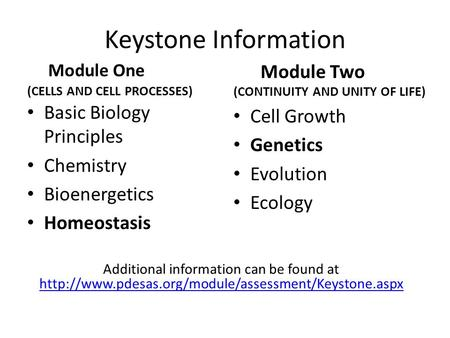 Keystone Information Module One (CELLS AND CELL PROCESSES) Basic Biology Principles Chemistry Bioenergetics Homeostasis Module Two (CONTINUITY AND UNITY.
