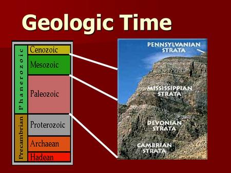 "Geologic Time. John Powell – 1869 – Geological Expedition through the Grand Canyon Coined the expression –""The Grand Canyon would be the Book of Revelation."