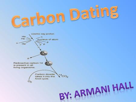 How to prove carbon dating