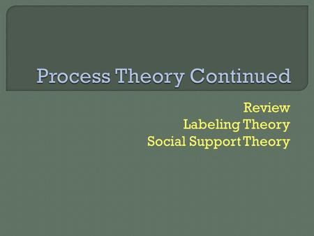 Review Labeling Theory Social Support Theory.  Process Theories Differential Association/Social Learning  Theories (Sutherland, Akers)  Evidence 