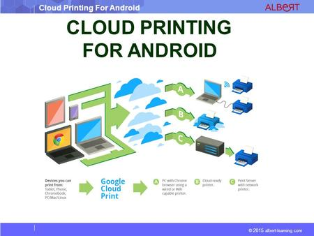 © 2015 albert-learning.com Cloud Printing For Android CLOUD PRINTING FOR ANDROID.