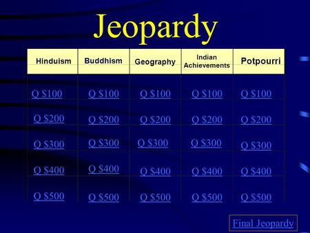 Jeopardy Hinduism Geography Indian Achievements Potpourri Q $100 Q $200 Q $300 Q $400 Q $500 Q $100 Q $200 Q $300 Q $400 Q $500 Final Jeopardy Buddhism.