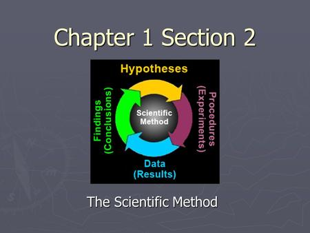 Chapter 1 Section 2 The Scientific Method.