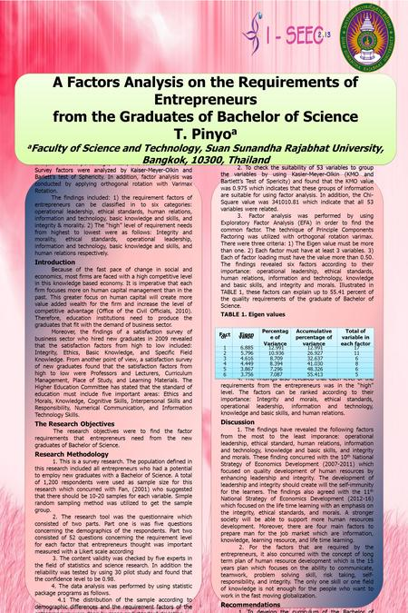 Abstract This research was aimed to examine the requirement factors of entrepreneurs from graduates of Bachelor of Science and to compare those requirements.