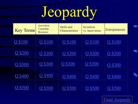 Jeopardy Key Terms Growth in Canadian Business Skills and Characteristics Invention vs. Innovation Entrepreneurs Q $100 Q $200 Q $300 Q $400 Q $500 Q.