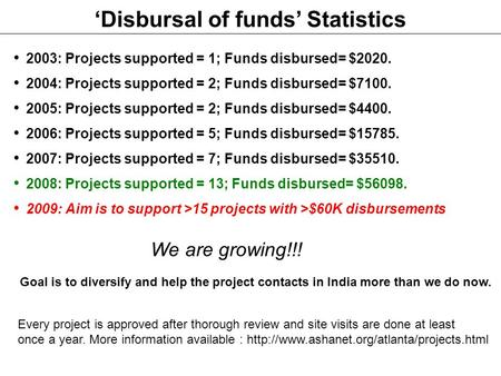 'Disbursal of funds' Statistics 2003: Projects supported = 1; Funds disbursed= $2020. 2004: Projects supported = 2; Funds disbursed= $7100. 2005: Projects.