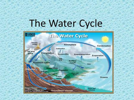 The Water Cycle. Steps in the Water Cycle Evaporation the process of changing water from a liquid to a gas occurs when water on Earth is heated by the.