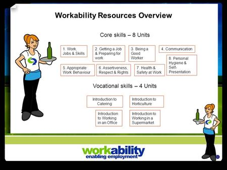 Workability Resources Overview Vocational skills – 4 Units 8. Personal Hygiene & Self- Presentation 2. Getting a Job & Preparing for work 3. Being a Good.