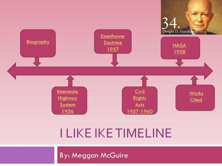 I LIKE IKE TIMELINE By: Meggan McGuire Biography Interstate Highway System 1956 Eisenhower Doctrine 1957 Civil Rights Acts 1957-1960 NASA 1958 Works Cited.