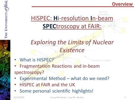 12/17/2015Surrey Minischool - June 09 - Bentley1 HISPEC: Hi-resolution In-beam SPECtroscopy at FAIR: Exploring the Limits of Nuclear ExistenceOverview.
