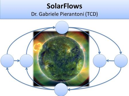 SolarFlows Dr. Gabriele Pierantoni (TCD). Contents What is Heliophysics ? How could workflows help ? Some examples What we are doing...