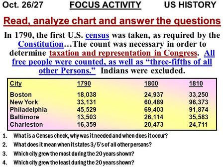 Read, analyze chart and answer the questions taxation and representation in Congress In 1790, the first U.S. census was taken, as required by the Constitution…The.
