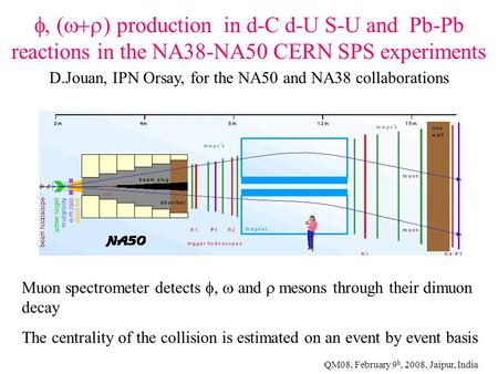  production in d-C d-U S-U and Pb-Pb reactions in the NA38-NA50 CERN SPS experiments QM08, February 9 h, 2008, Jaipur, India D.Jouan, IPN Orsay,