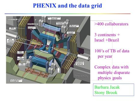 PHENIX and the data grid >400 collaborators 3 continents + Israel +Brazil 100's of TB of data per year Complex data with multiple disparate physics goals.