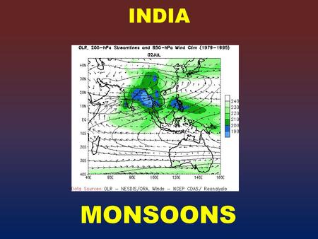 INDIA MONSOONS. INDIA MONSOONS India's climate is dominated by monsoons. Monsoons are strong, often violent winds that change direction with the season.
