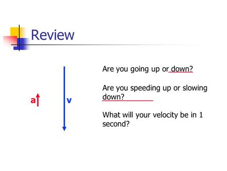Review av Are you going up or down? Are you speeding up or slowing down? What will your velocity be in 1 second?
