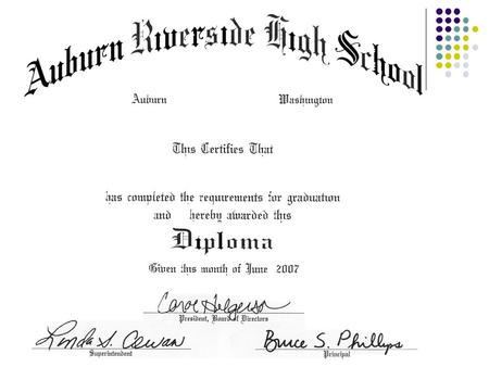 Our Purpose today… Learn how to earn my HS diploma Review Graduation requirements Become acquainted with the 4 Year Plan Resource the Course Catalog Choose.