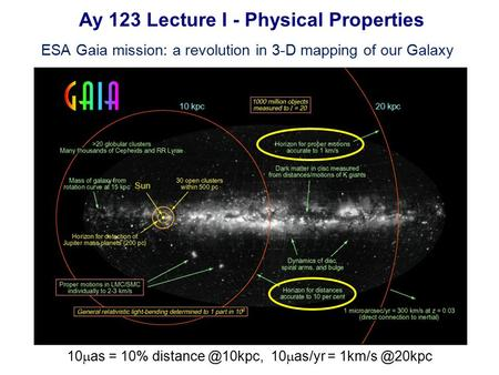 Ay 123 Lecture I - Physical Properties 10  as = 10% 10  as/yr = ESA Gaia mission: a revolution in 3-D mapping of our Galaxy.