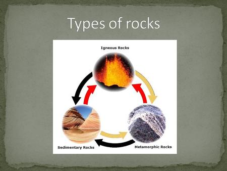 There are 3 types of rocks found on Earth: Igneous Sedimentary Metamorphic.