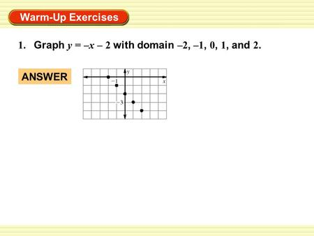 Warm-Up Exercises 1. Graph y = –x – 2 with domain –2, –1, 0, 1, and 2. ANSWER.