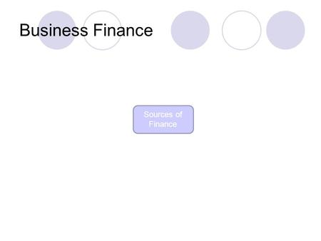 Business Finance Sources of Finance. Brainstorm on different types of finance available Sources of finance Bank Loan Savings Overdraft Factoring services.