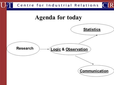 Agenda for today Research Statistics Communication Logic & Observation.