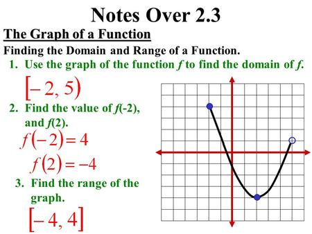 2 2 day 3 the piecewise function warm up state the domain of each function ppt download. Black Bedroom Furniture Sets. Home Design Ideas