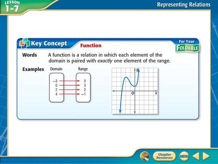Concept 1. Example 1 Identify Functions A. Determine whether the relation is a function. Explain. Answer: This is a function because the mapping shows.