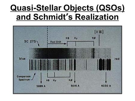 Quasi-Stellar Objects (QSOs) and Schmidt's Realization.