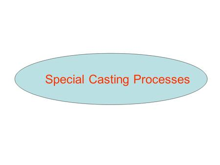 Special Casting Processes. Shell Casting Investment Casting Centrifugal Casting Die Casting Ceramic Mould CO2 Moulding.