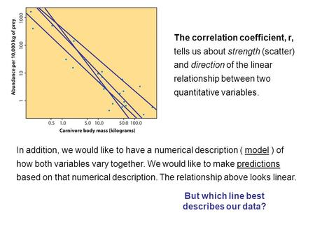 The correlation coefficient, r, tells us about strength (scatter) and direction of the linear relationship between two quantitative variables. In addition,