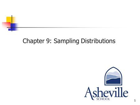 1 Chapter 9: Sampling Distributions. 2 Activity 9A, pp. 486-487.