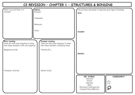 C2 REVISION – CHAPTER 1 – STRUCTURES & BONDING