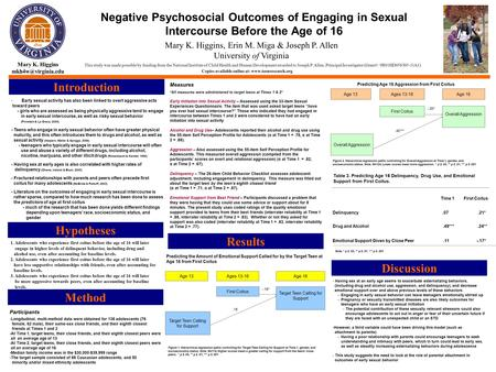 Negative Psychosocial Outcomes of Engaging in Sexual Intercourse Before the Age of 16 Introduction Mary K. Higgins Mary K. Higgins,