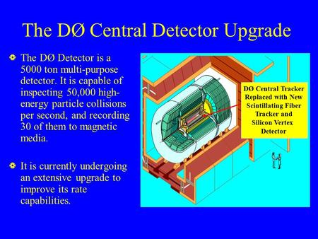 DØ Central Tracker Replaced with New Scintillating Fiber Tracker and Silicon Vertex Detector The DØ Central Detector Upgrade The DØ Detector is a 5000.