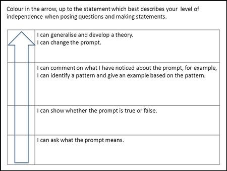 I can generalise and develop a theory. I can change the prompt. I can comment on what I have noticed about the prompt, for example, I can identify a pattern.