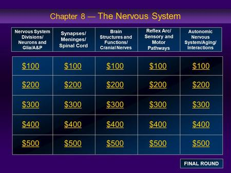 Chapter 8 — The Nervous System $100 $200 $300 $400 $500 $100$100$100 $200 $300 $400 $500 Nervous System Divisions/ Neurons and Glia/A&P Synapses/ Meninges/