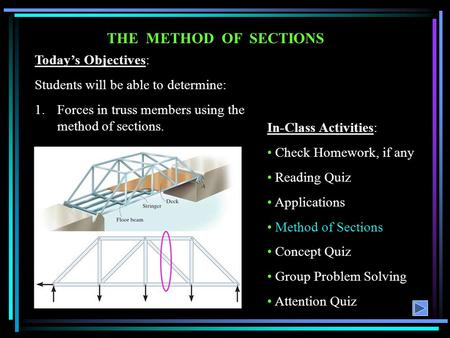 THE METHOD OF SECTIONS In-Class Activities: Check Homework, if any Reading Quiz Applications Method of Sections Concept Quiz Group Problem Solving Attention.