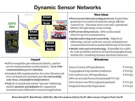 Smart Sensor Node Impact  GPS leveraged for geo-referenced identity, and low power communications synchronization. Up to 100x communications power reduction.